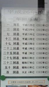 NEC_6225